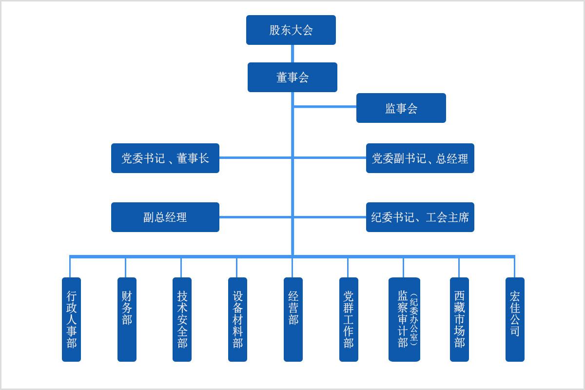 组织架构.jpeg